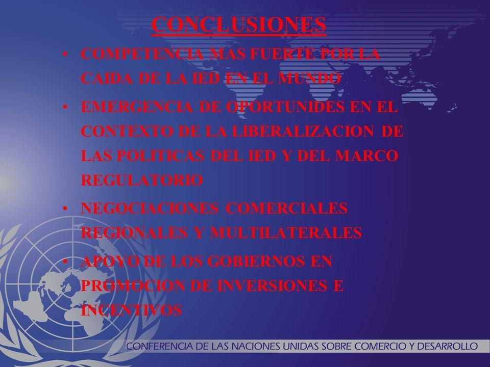 CONCLUSIONES COMPETENCIA MAS FUERTE POR LA CAIDA DE LA IED EN EL MUNDO EMERGENCIA DE OPORTUNIDES EN EL CONTEXTO DE LA LIBERALIZACION DE LAS POLITICAS DEL IED Y DEL MARCO REGULATORIO NEGOCIACIONES COMERCIALES REGIONALES Y MULTILATERALES APOYO DE LOS GOBIERNOS EN PROMOCION DE INVERSIONES E INCENTIVOS