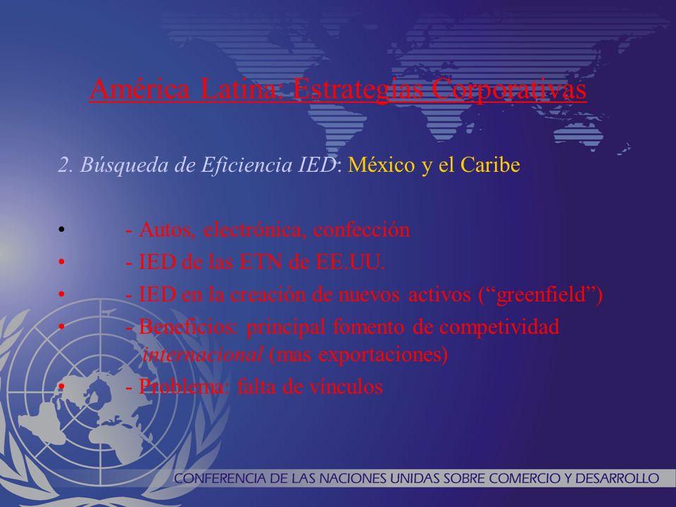 2. Búsqueda de Eficiencia IED: México y el Caribe - Autos, electrónica, confección - IED de las ETN de EE.UU. - IED en la creación de nuevos activos (