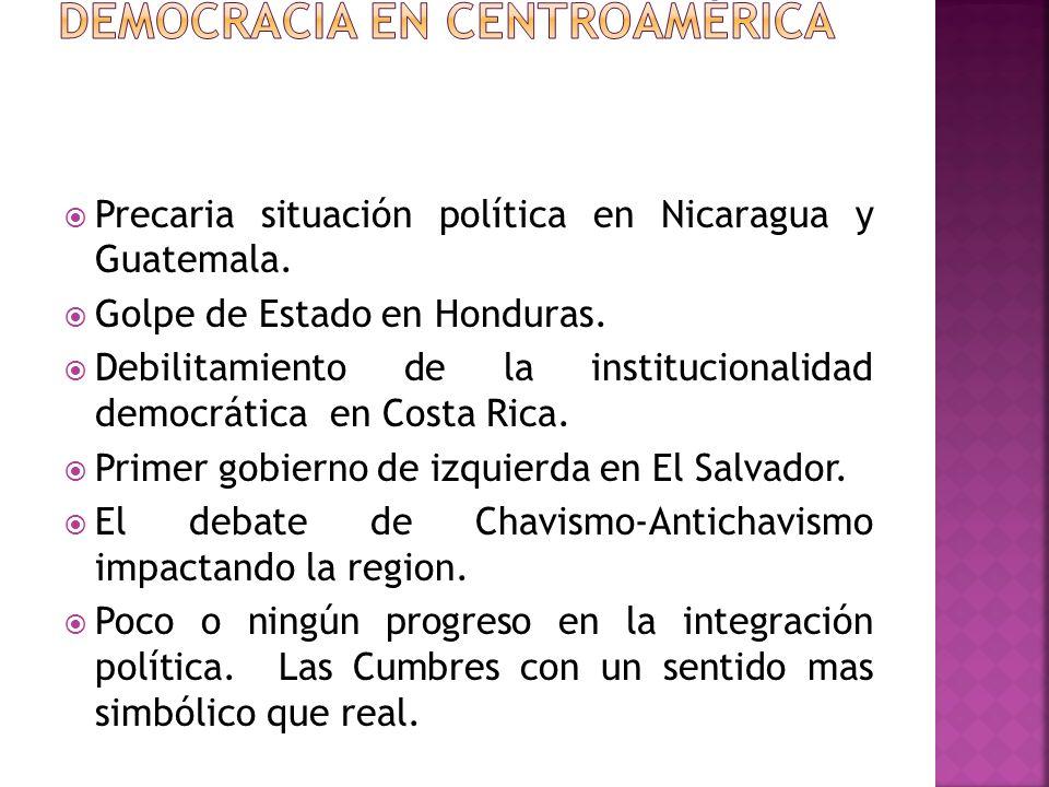 Precaria situación política en Nicaragua y Guatemala.