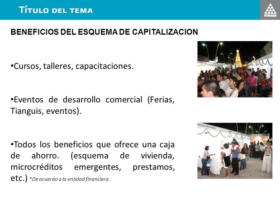 BENEFICIOS DEL ESQUEMA DE CAPITALIZACION Cursos, talleres, capacitaciones. Eventos de desarrollo comercial (Ferias, Tianguis, eventos). Todos los bene