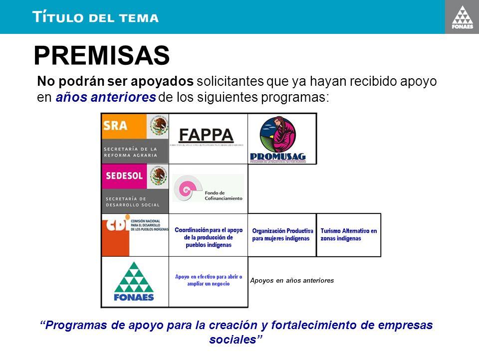 Datos Lic.Humberto Mis Ku Representante Federal del FONAES en Quintana Roo Área Operativa Ing.