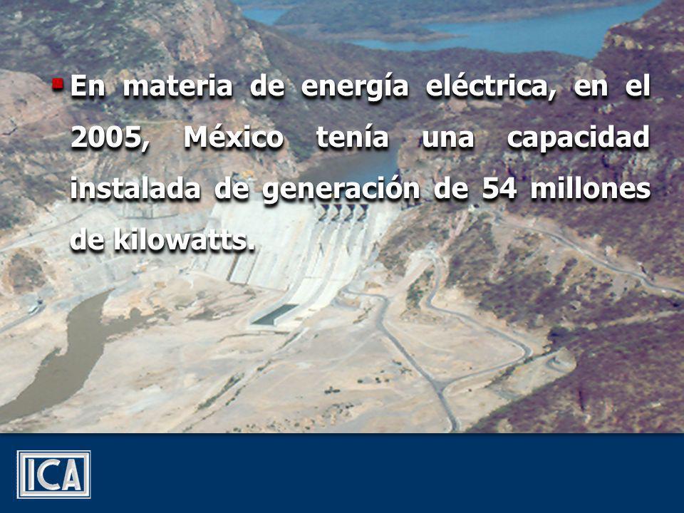Lo anterior representará la construcción y operación de: Lo anterior representará la construcción y operación de: 30 Plantas de Ciclo Combinado 10 Hidroeléctricas 8 Geotérmicas, Sin olvidar la construcción de Plantas Nucleares y Eólicas.