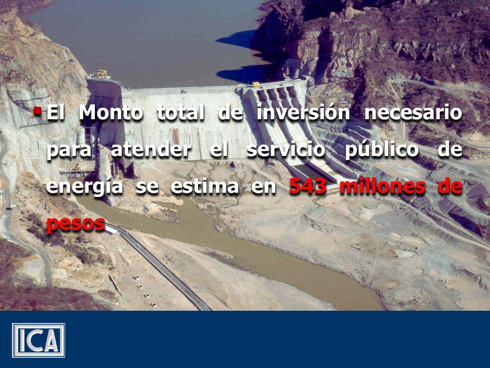 Primer OPF en México Hidroeléctrica El Cajón Ha sido la primera central hidroeléctrica tipo IPC (Ingeniería, Procuración y Construcción), contratada en México.