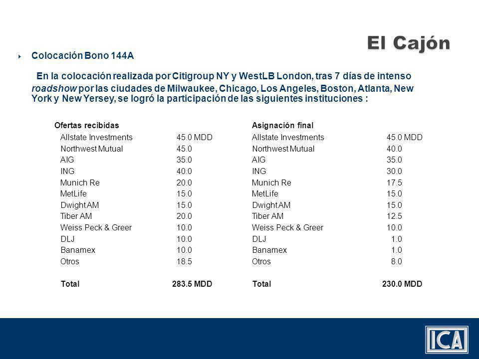 Agente Financiero Note Proceeds Account Bank Credit Facility CIISA Fondo de Retención * CFE Ingeniero Independiente 1.