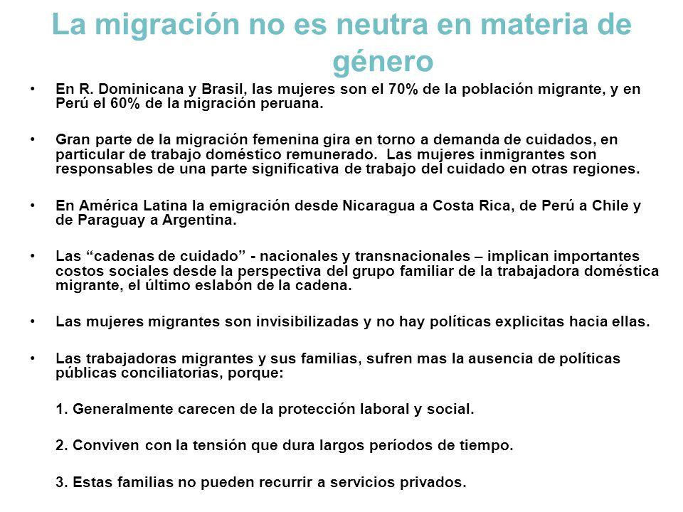 La migración no es neutra en materia de género En R. Dominicana y Brasil, las mujeres son el 70% de la población migrante, y en Perú el 60% de la migr