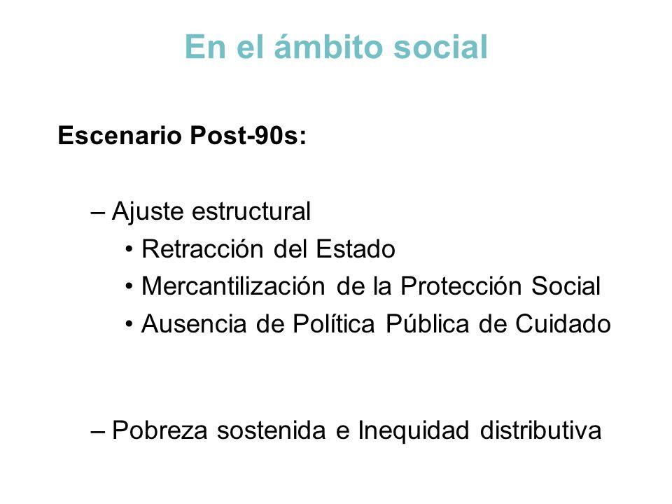 En el ámbito social Escenario Post-90s: –Ajuste estructural Retracción del Estado Mercantilización de la Protección Social Ausencia de Política Públic