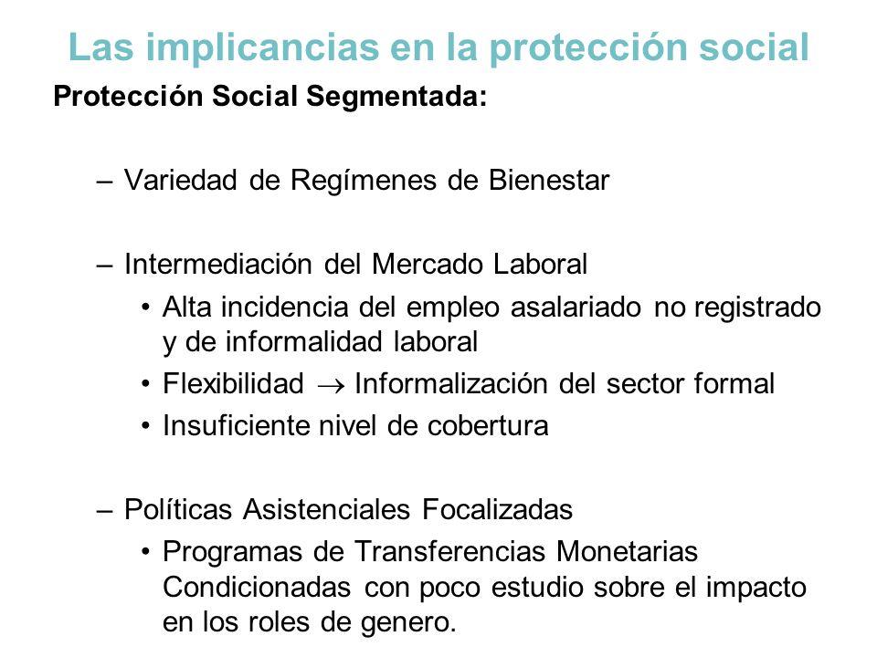 Las implicancias en la protección social Protección Social Segmentada: –Variedad de Regímenes de Bienestar –Intermediación del Mercado Laboral Alta in
