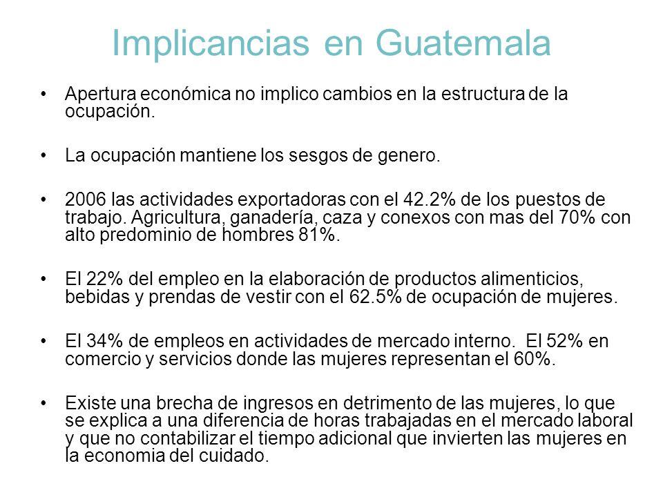 Implicancias en Guatemala Apertura económica no implico cambios en la estructura de la ocupación. La ocupación mantiene los sesgos de genero. 2006 las