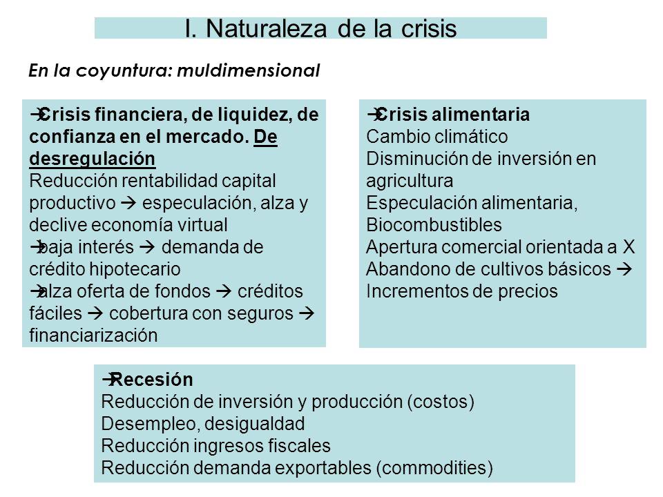 Crisis financiera, de liquidez, de confianza en el mercado. De desregulación Reducción rentabilidad capital productivo especulación, alza y declive ec