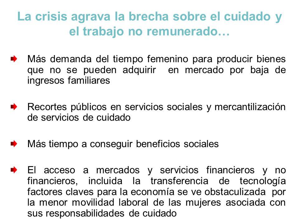 La crisis agrava la brecha sobre el cuidado y el trabajo no remunerado… Más demanda del tiempo femenino para producir bienes que no se pueden adquirir