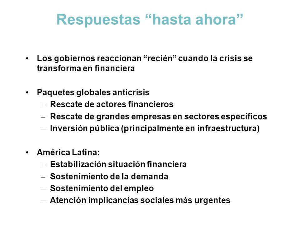 Respuestas hasta ahora Los gobiernos reaccionan recién cuando la crisis se transforma en financiera Paquetes globales anticrisis –Rescate de actores f