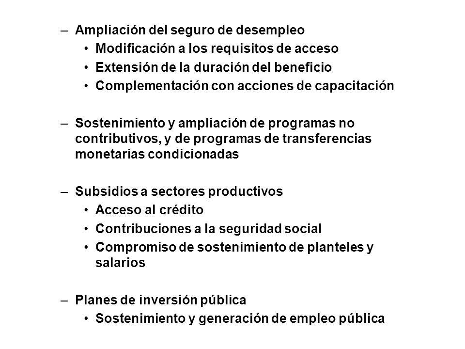 –Ampliación del seguro de desempleo Modificación a los requisitos de acceso Extensión de la duración del beneficio Complementación con acciones de cap
