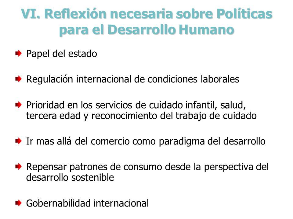 VI. Reflexión necesaria sobre Políticas para el Desarrollo Humano Papel del estado Regulación internacional de condiciones laborales Prioridad en los