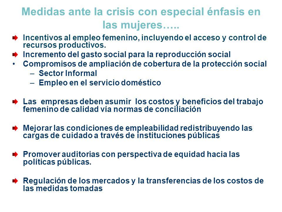 Medidas ante la crisis con especial énfasis en las mujeres….. Incentivos al empleo femenino, incluyendo el acceso y control de recursos productivos. I