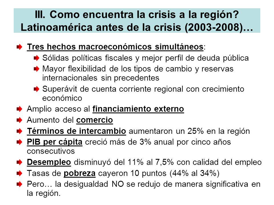 III. Como encuentra la crisis a la región? Latinoamérica antes de la crisis (2003-2008)… Tres hechos macroeconómicos simultáneos: Sólidas políticas fi