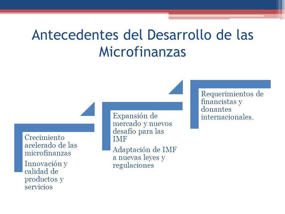 Antecedentes del Desarrollo de las Microfinanzas Crecimiento acelerado de las microfinanzas Innovación y calidad de productos y servicios Expansión de mercado y nuevos desafío para las IMF Adaptación de IMF a nuevas leyes y regulaciones Requerimientos de financistas y donantes internacionales.