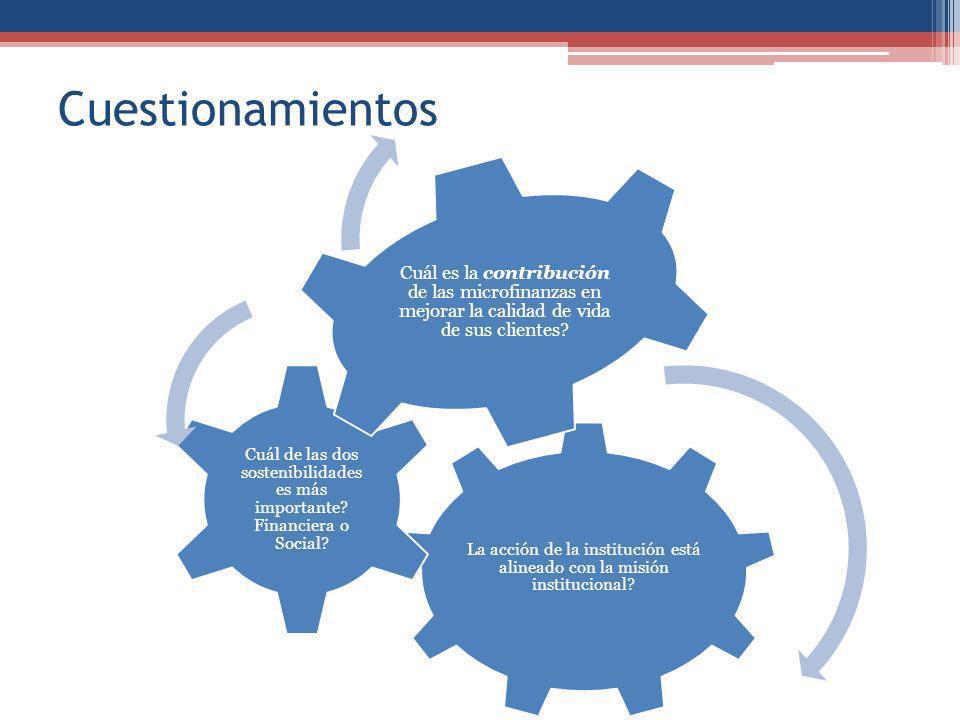 Cuestionamientos La acción de la institución está alineado con la misión institucional.