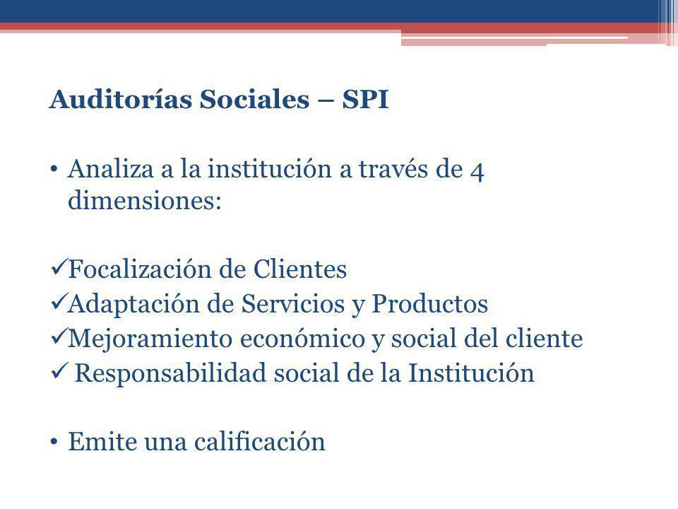 Auditorías Sociales – SPI Analiza a la institución a través de 4 dimensiones: Focalización de Clientes Adaptación de Servicios y Productos Mejoramiento económico y social del cliente Responsabilidad social de la Institución Emite una calificación