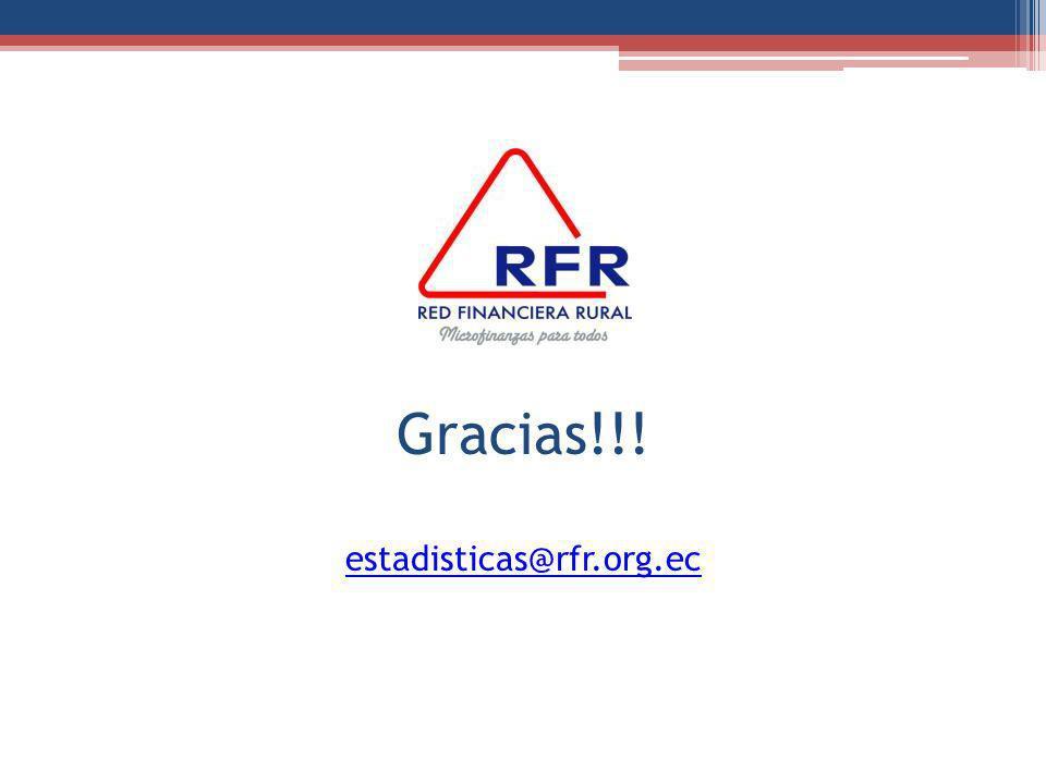 Gracias!!! estadisticas@rfr.org.ec estadisticas@rfr.org.ec
