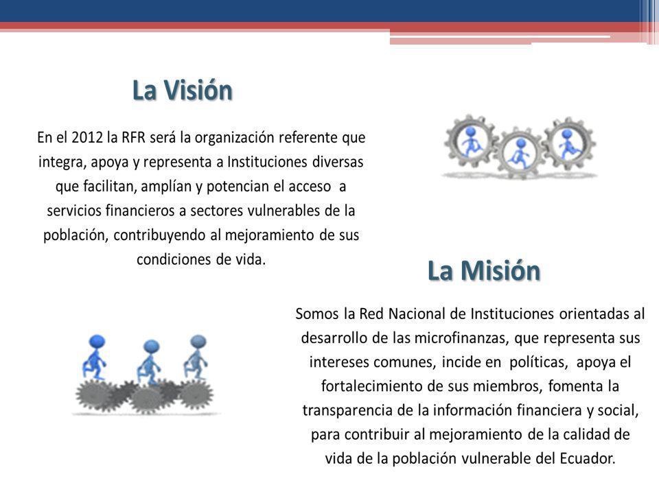 Participación en el Sistema de apoyo Gerencial (SIAG) Monitoreo de Desempeño Financiero y Social de la RFR Posibilidad de publicar información en fuentes internacionales como el MIX Marquet, la revista de Microempresa del BID.