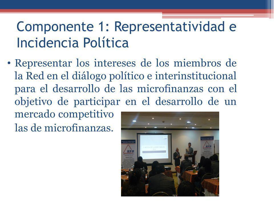 Componente 1: Representatividad e Incidencia Política Representar los intereses de los miembros de la Red en el diálogo político e interinstitucional para el desarrollo de las microfinanzas con el objetivo de participar en el desarrollo de un mercado competitivo las de microfinanzas.