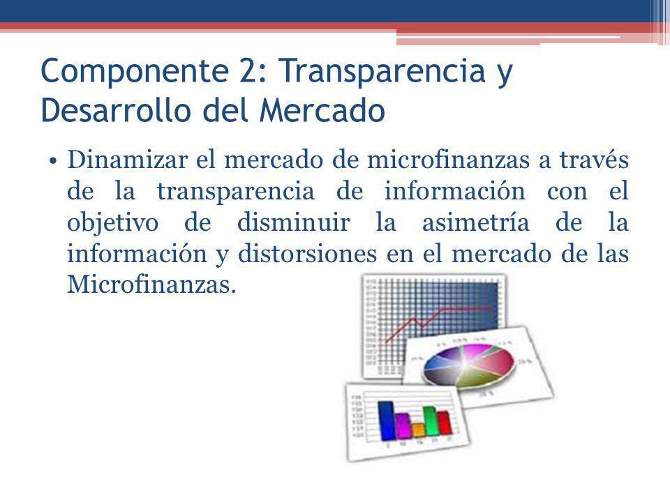 Componente 2: Transparencia y Desarrollo del Mercado Dinamizar el mercado de microfinanzas a través de la transparencia de información con el objetivo de disminuir la asimetría de la información y distorsiones en el mercado de las Microfinanzas.