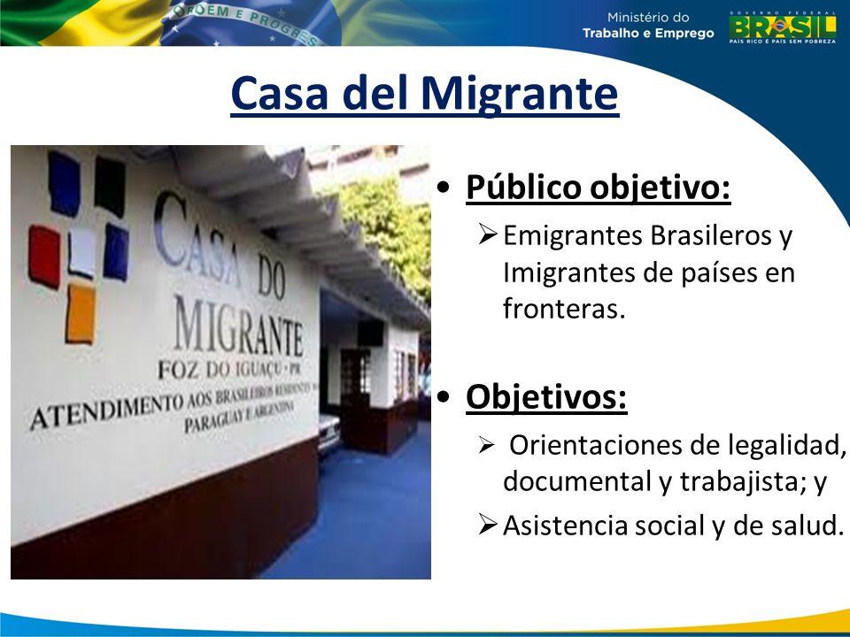 Casa del Migrante Público objetivo: Emigrantes Brasileros y Imigrantes de países en fronteras. Objetivos: Orientaciones de legalidad, documental y tra