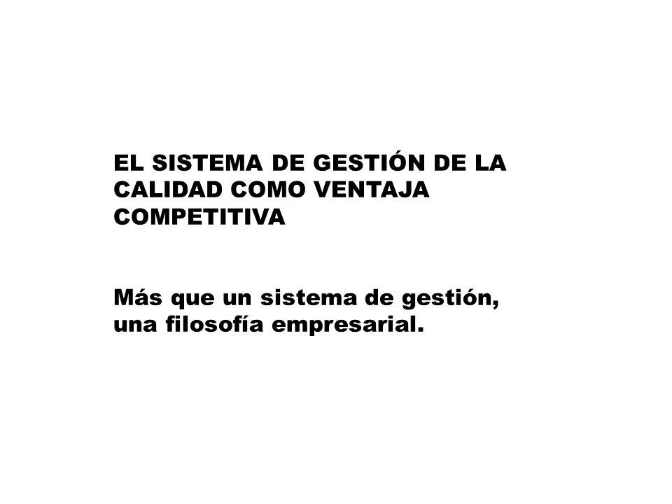 EL SISTEMA DE GESTIÓN DE LA CALIDAD COMO VENTAJA COMPETITIVA Más que un sistema de gestión, una filosofía empresarial.