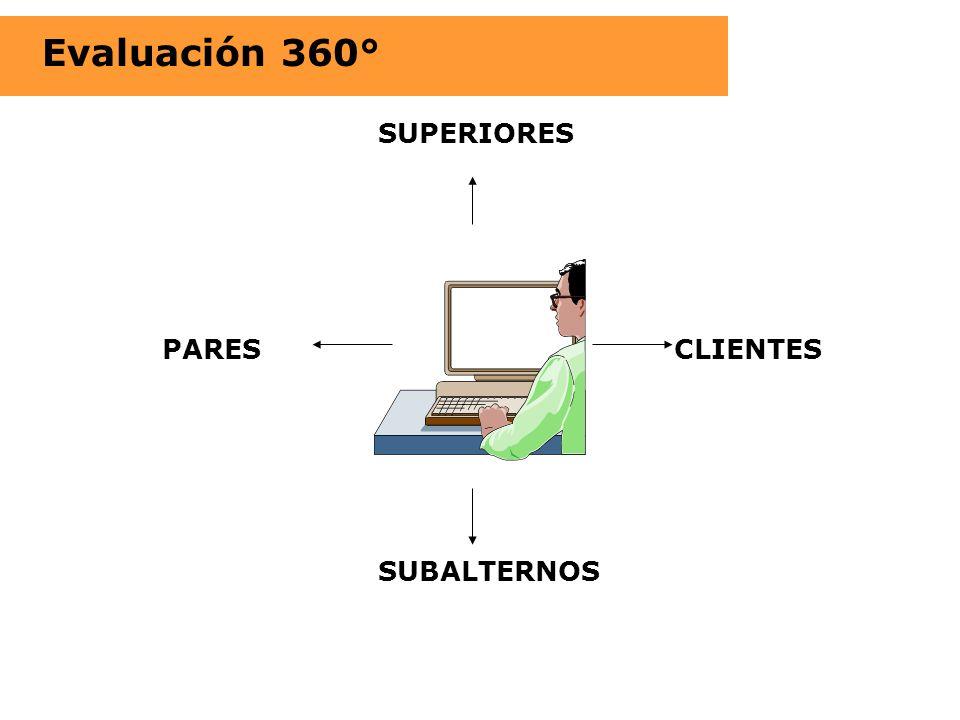 Evaluación 360° SUPERIORES CLIENTES SUBALTERNOS PARES