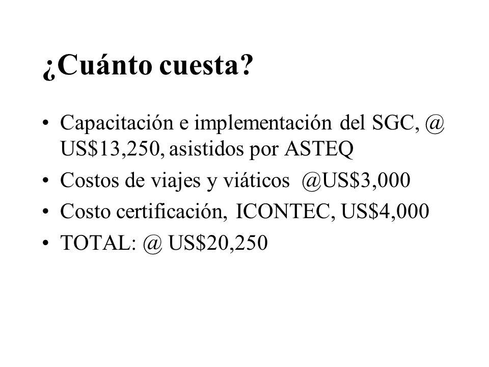 Capacitación e implementación del SGC, @ US$13,250, asistidos por ASTEQ Costos de viajes y viáticos @US$3,000 Costo certificación, ICONTEC, US$4,000 T