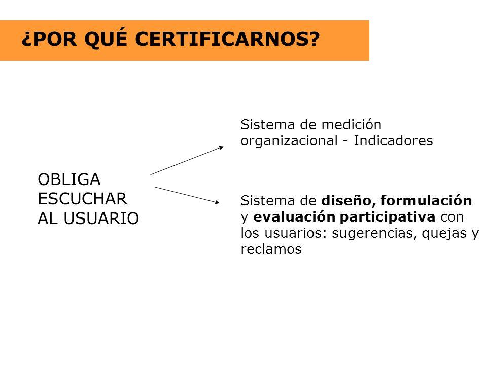 ¿POR QUÉ CERTIFICARNOS? OBLIGA ESCUCHAR AL USUARIO Sistema de diseño, formulación y evaluación participativa con los usuarios: sugerencias, quejas y r