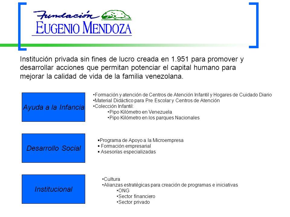 Institución privada sin fines de lucro creada en 1.951 para promover y desarrollar acciones que permitan potenciar el capital humano para mejorar la c