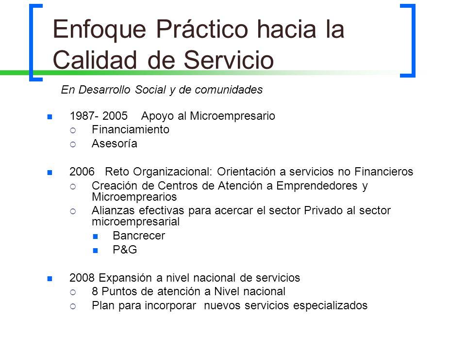 1987- 2005 Apoyo al Microempresario Financiamiento Asesoría 2006 Reto Organizacional: Orientación a servicios no Financieros Creación de Centros de At