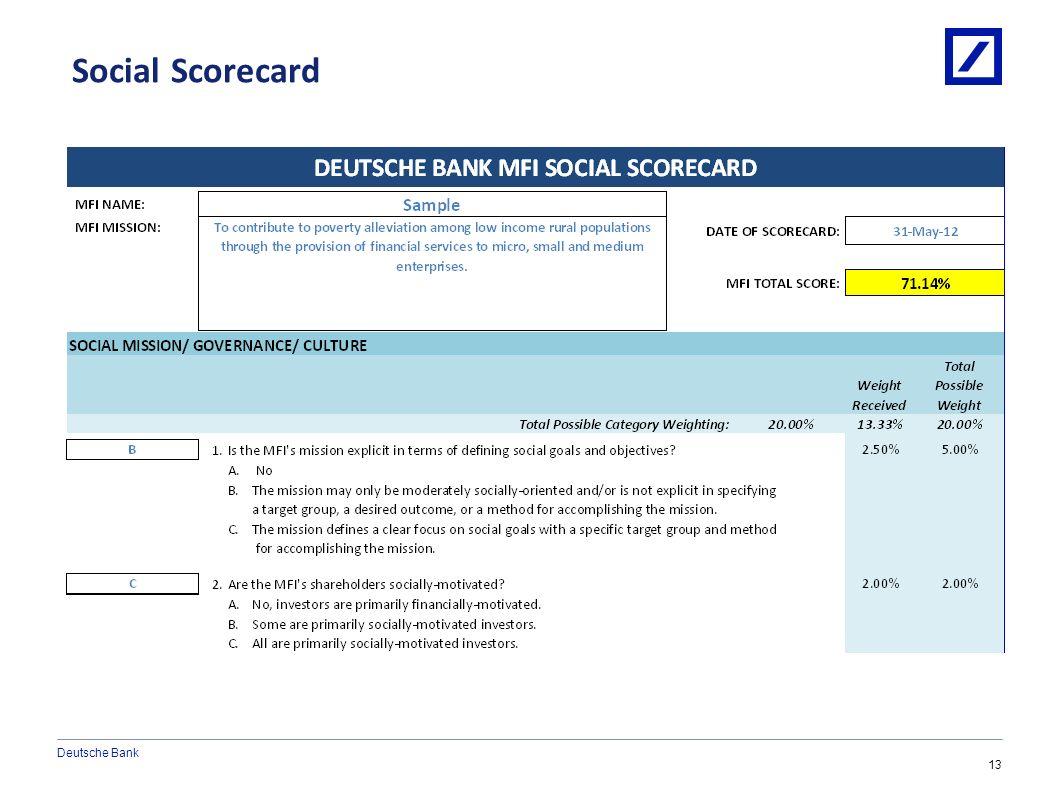 Deutsche Bank 12 1/10/2014 6:08:24 AM2010 DB Blue template Social Scorecard Evaluación que genera una calificación de 0 a 100 en base a elementos agru