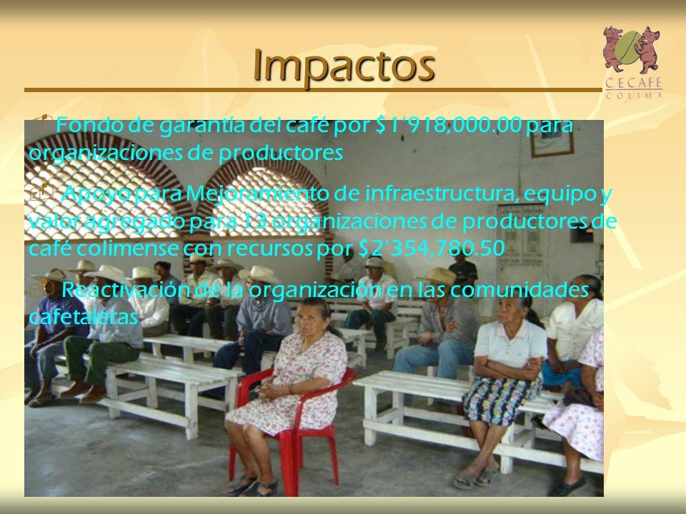 Impactos Fondo de garantía del café por $1918,000.00 para organizaciones de productores Apoyo para Mejoramiento de infraestructura, equipo y valor agr