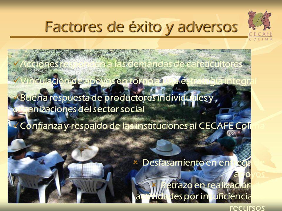 Factores de éxito y adversos Acciones responden a las demandas de cafeticultores Vinculación de apoyos en torno a una estrategia integral Buena respue