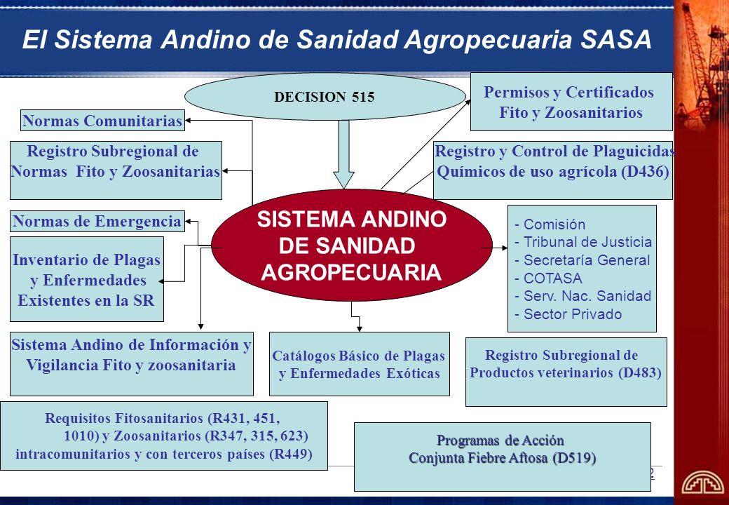 12 SISTEMA ANDINO DE SANIDAD AGROPECUARIA El Sistema Andino de Sanidad Agropecuaria SASA - Comisión - Tribunal de Justicia - Secretaría General - COTA