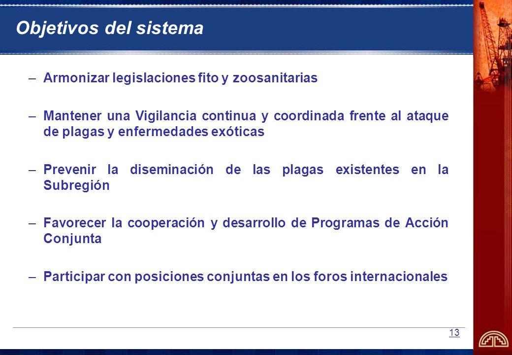 13 Objetivos del sistema –Armonizar legislaciones fito y zoosanitarias –Mantener una Vigilancia continua y coordinada frente al ataque de plagas y enf