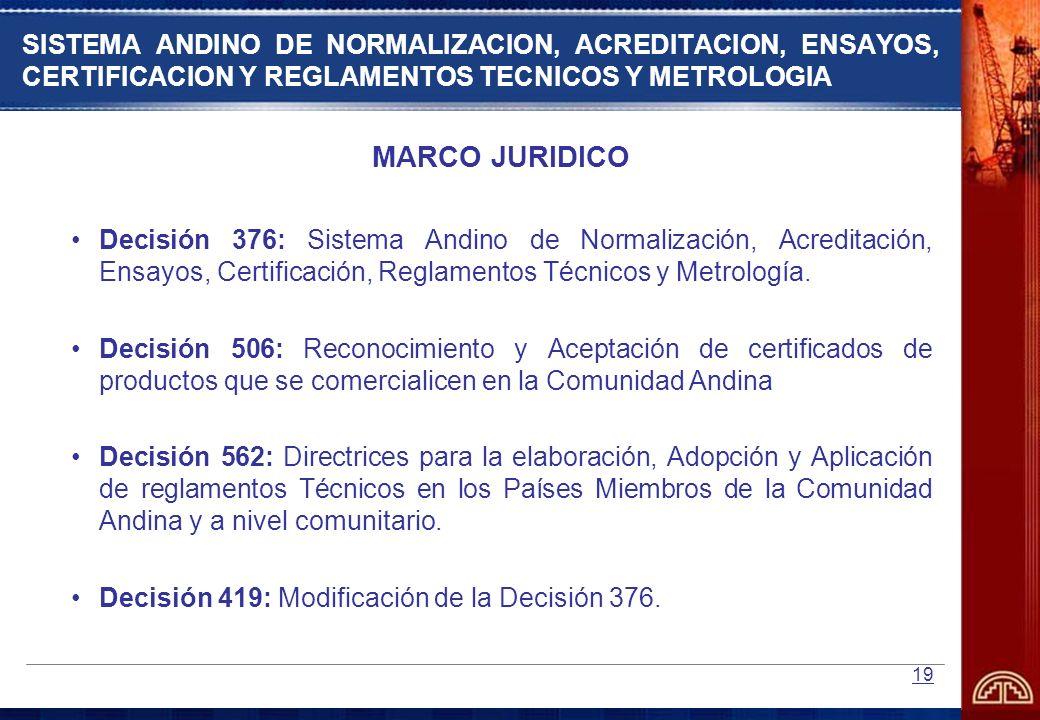 19 SISTEMA ANDINO DE NORMALIZACION, ACREDITACION, ENSAYOS, CERTIFICACION Y REGLAMENTOS TECNICOS Y METROLOGIA MARCO JURIDICO Decisión 376: Sistema Andi