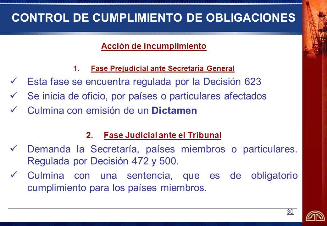 30 CONTROL DE CUMPLIMIENTO DE OBLIGACIONES Acción de incumplimiento 1.Fase Prejudicial ante Secretaría General Esta fase se encuentra regulada por la