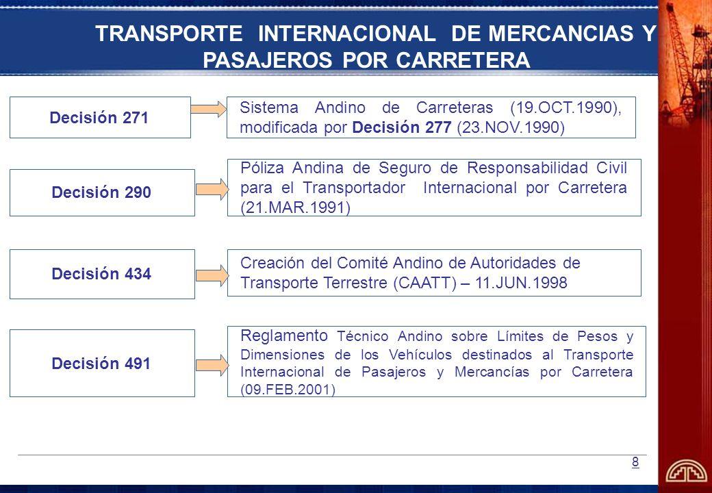 8 TRANSPORTE INTERNACIONAL DE MERCANCIAS Y PASAJEROS POR CARRETERA Decisión 290 Póliza Andina de Seguro de Responsabilidad Civil para el Transportador