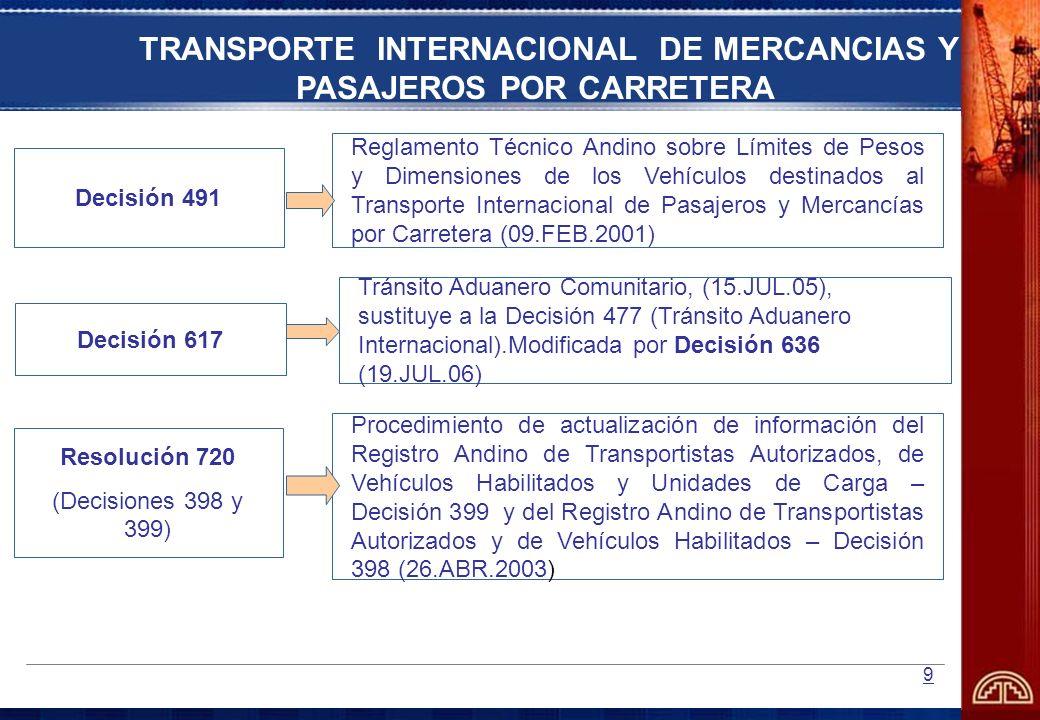9 TRANSPORTE INTERNACIONAL DE MERCANCIAS Y PASAJEROS POR CARRETERA Resolución 720 (Decisiones 398 y 399) Procedimiento de actualización de información