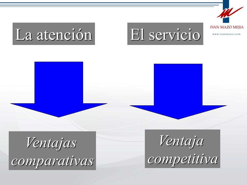 Cultura de la atención Cultura del servicio Amabilidad Cumplimiento Agilidad At/ Telefónica Present/ Personal Cortesía Estructura física Selección Per