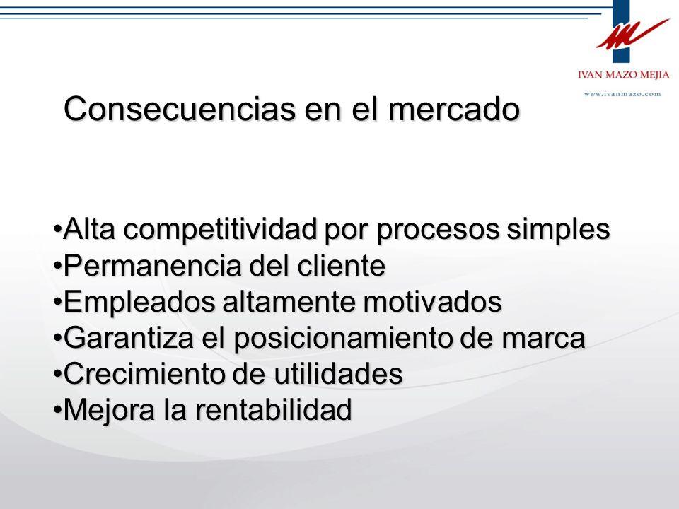 Directivos y jefes Empleados Mercado Modelo: Modelo: no se basa en el control el jefe: Difunde el poder, orienta, guía, da ejemplo, entrega confianza,