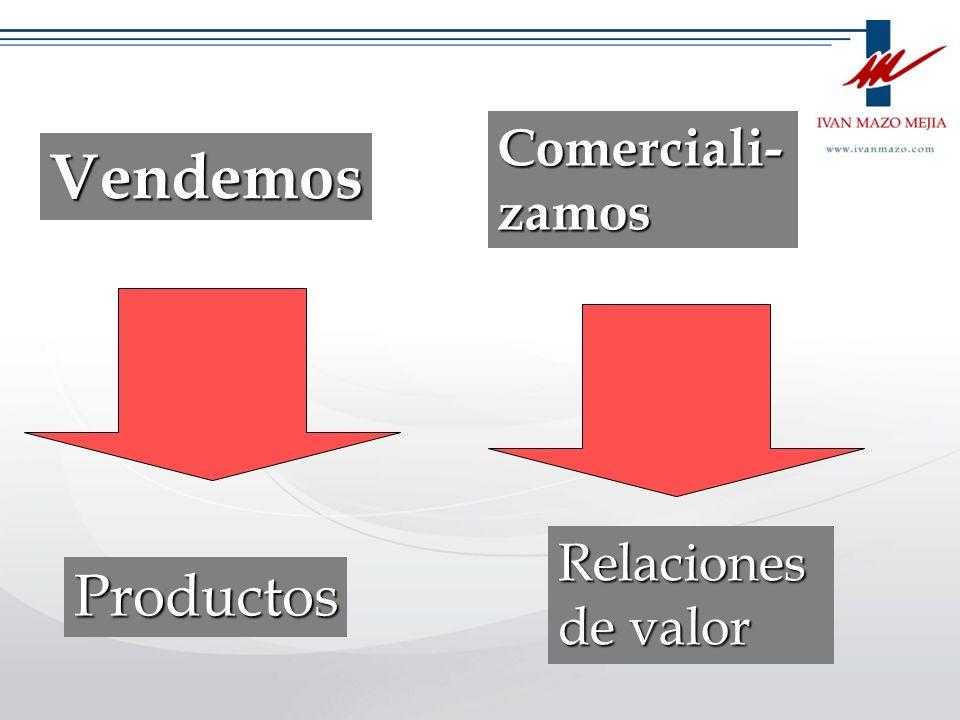 Ventas Transacción Relaciones de valor Servicio Transformación de la función comercial Negocio Lealtad