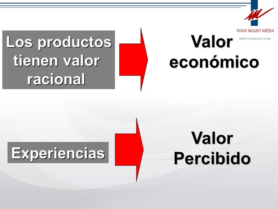 Vendemos Productos Relaciones de valor Comerciali-zamos