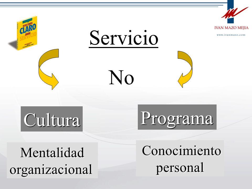 El servicio de calidad 1 Mentalidad 2 Operación En qué somos capaces de creer Qué debemos hacer