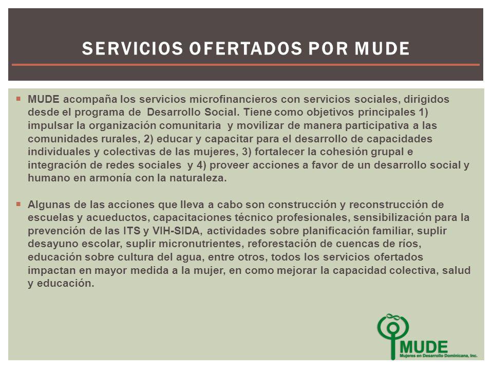 MUDE acompaña los servicios microfinancieros con servicios sociales, dirigidos desde el programa de Desarrollo Social.