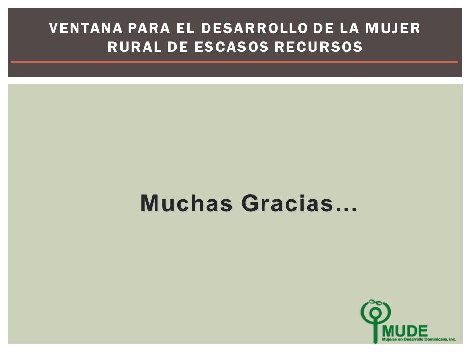 Muchas Gracias… VENTANA PARA EL DESARROLLO DE LA MUJER RURAL DE ESCASOS RECURSOS