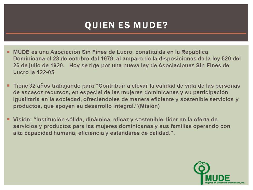 MUDE es una Asociación Sin Fines de Lucro, constituida en la República Dominicana el 23 de octubre del 1979, al amparo de la disposiciones de la ley 520 del 26 de julio de 1920.